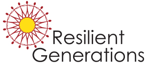 Resilient Generations
